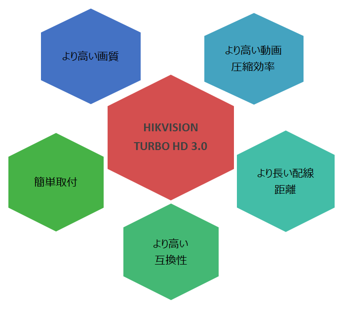 turbo3-1