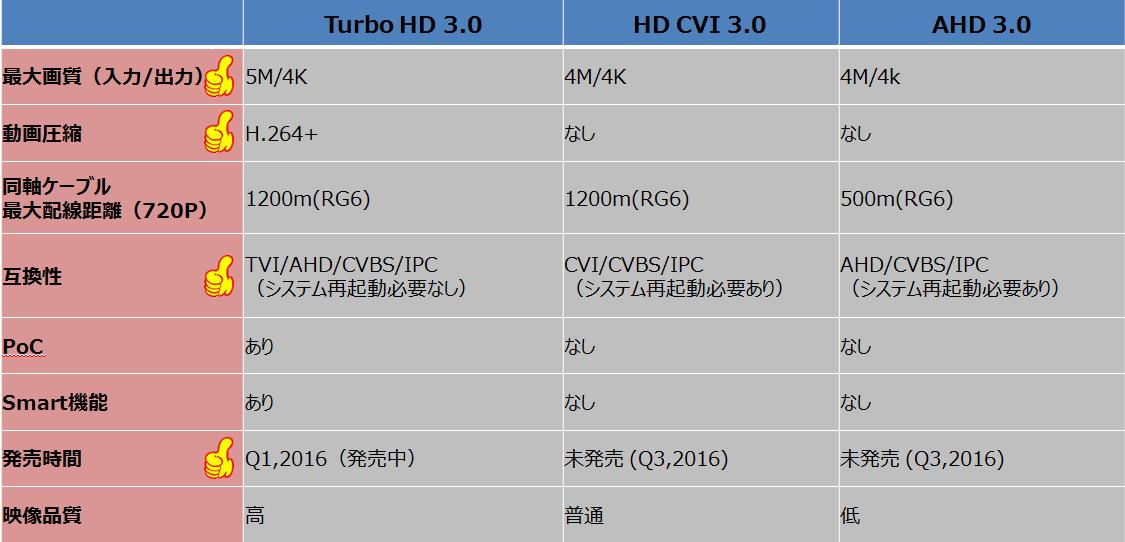 turbo3-6