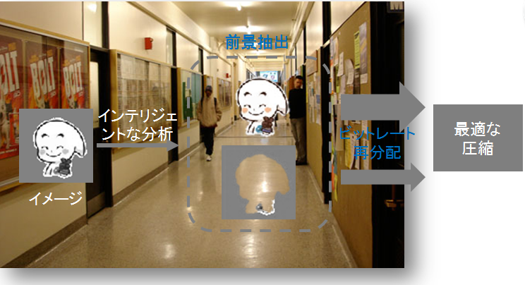 smartencoding01